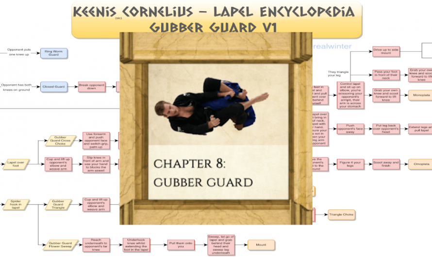 Keenan Cornelius – Lapel Encyclopedia – Gubber Guard – Flowchart v1