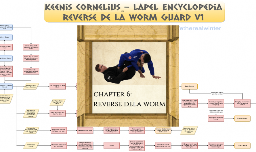 Keenan Cornelius – Lapel Encyclopedia – Reverse De La Worm Guard – Flowchart v1