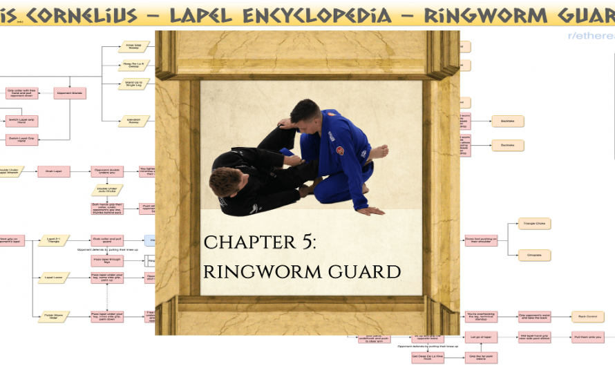 Keenan Cornelius – Lapel Encyclopedia – Ringworm Guard – Flowchart v1