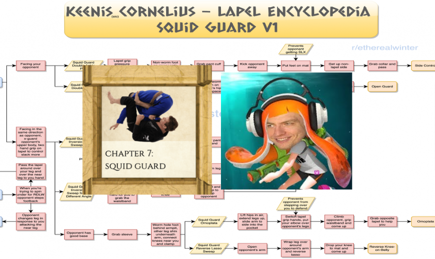 Keenan Cornelius – Lapel Encyclopedia – Squid Guard – Flowchart v1